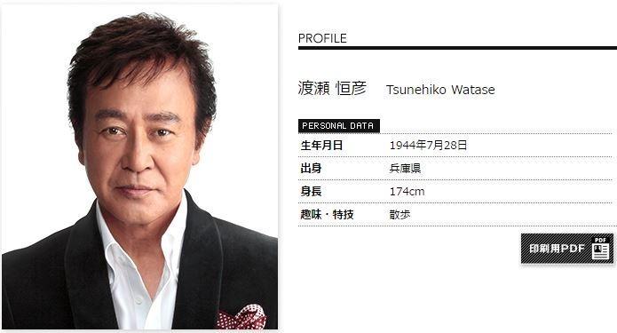 渡瀬恒彦さん死去 演技派の俳優「十津川警部」