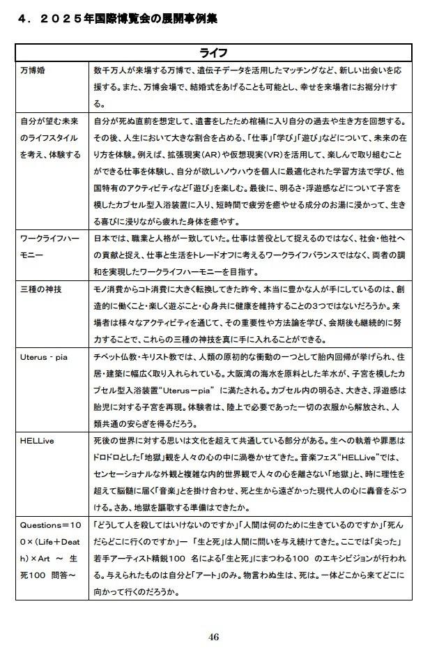 大阪万博「トンデモ企画」が炎上 「不謹慎」批判うけ「案」修正