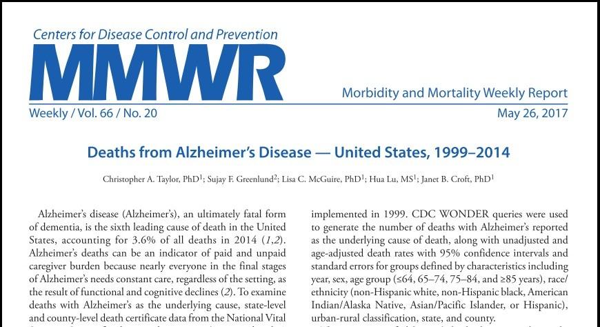 米国でアルツハイマー死が大幅増 15年で1.5倍に