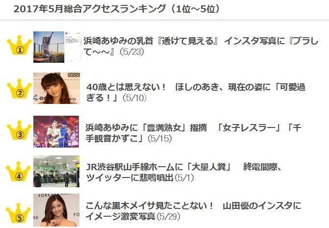 J-CASTニュースランキング  5月は「浜崎あゆみ」が話題