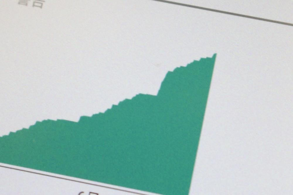 通信量グラフもすごいことに