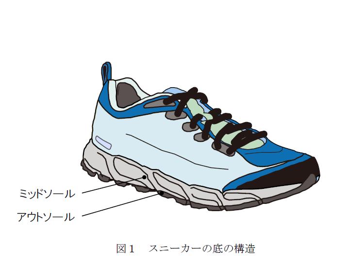 運動靴は保管しておくとボロボロに いきなり使うと底が抜け大ケガの元