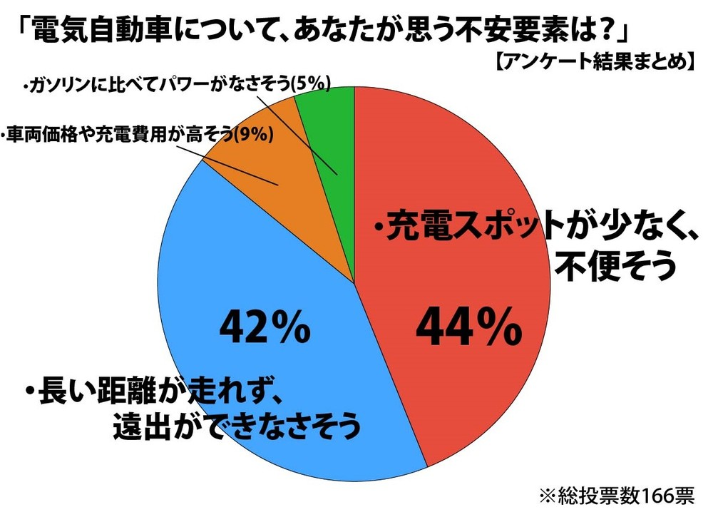 J-CASTニュース作成のグラフ