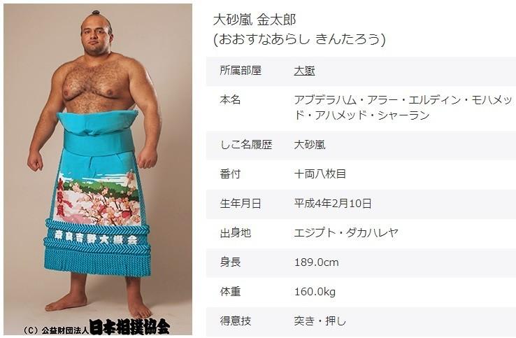 あれ?大砂嵐の調査は「捜査後」だって 相撲協会に「貴乃花の時と随分違うな」