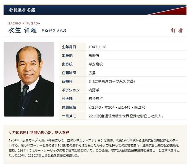 死去の衣笠祥雄さん、直前の野球中継でも「変調」話題に かすれ声振り絞り...それでも続けた解説