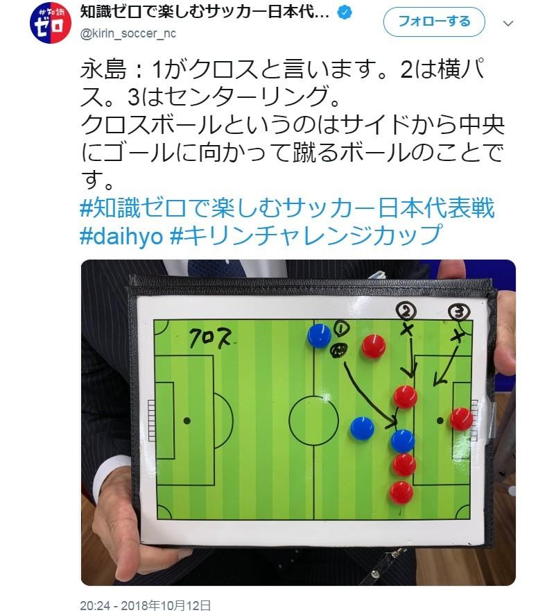 永島昭浩のサッカー用語解説が「適当すぎ」? 日本代表戦ツイッター企画で疑問、専門家に聞く