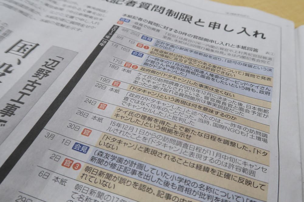 東京新聞が「書かなかった」官邸とのやり取りとは 菅長官VS望月記者の舞台裏