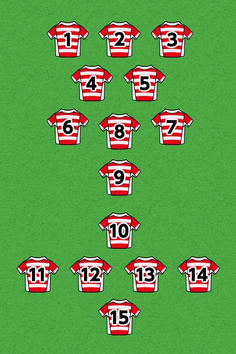 15人制ラグビーの基本的な陣形
