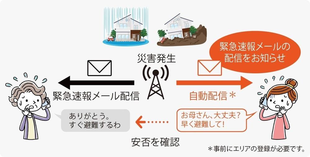 「登録エリア災害・避難情報メール」の仕組み