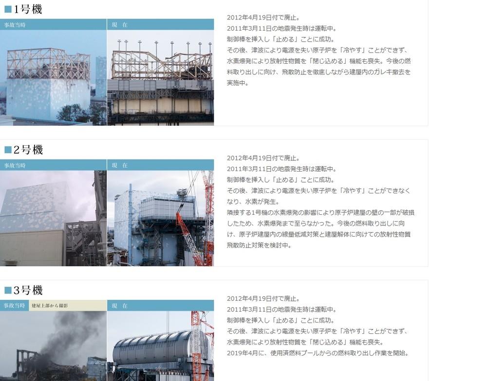 福島第1原発の「各号機の状況」(東京電力ホールディングスのサイトより)