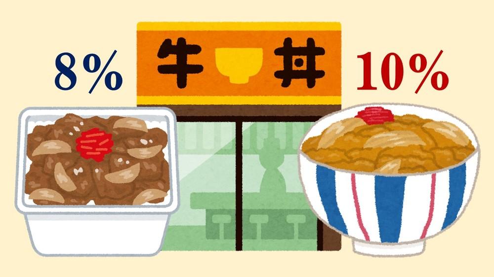 あの牛丼、値上げ?値下げ? 外食チェーンの軽減税率「本体価格」クイズ【全6問】