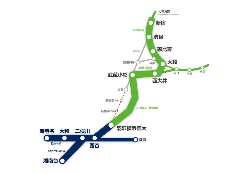 相鉄とJRの直通列車は、平日・土休日ともに1日46往復し、二俣川~新宿間を最速44分で結ぶ(図は相鉄のプレスリリースから)