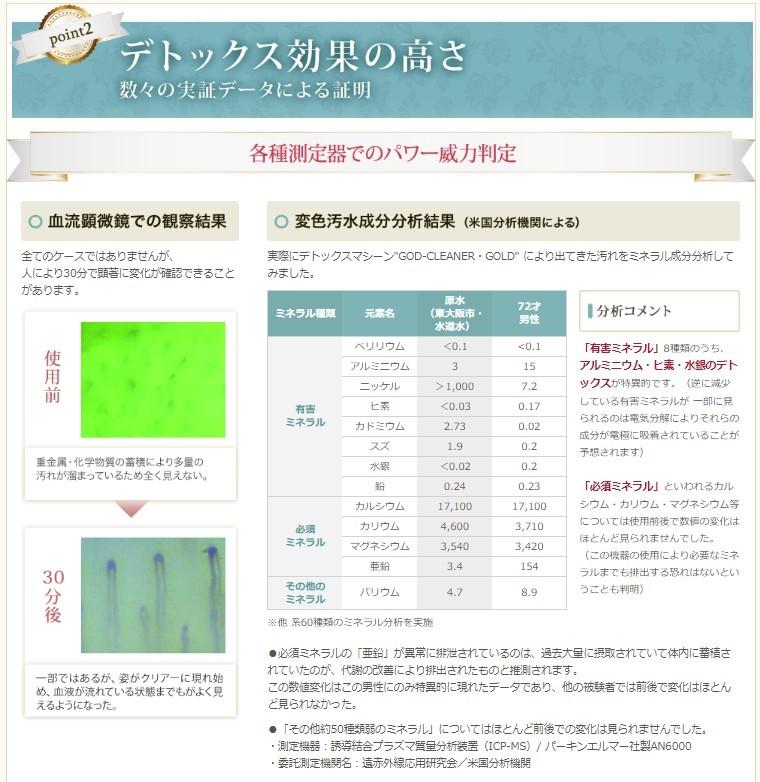 変色汚水成分分析/血液顕微鏡での観察結果
