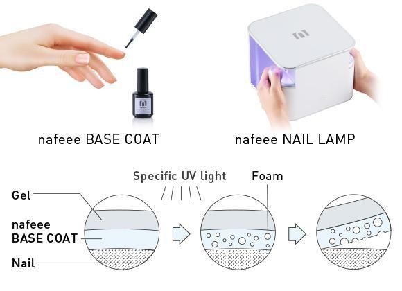 nafeeeのイメージ。ベースコートに新素材を採用、紫外線を照射すると剥離が簡単に