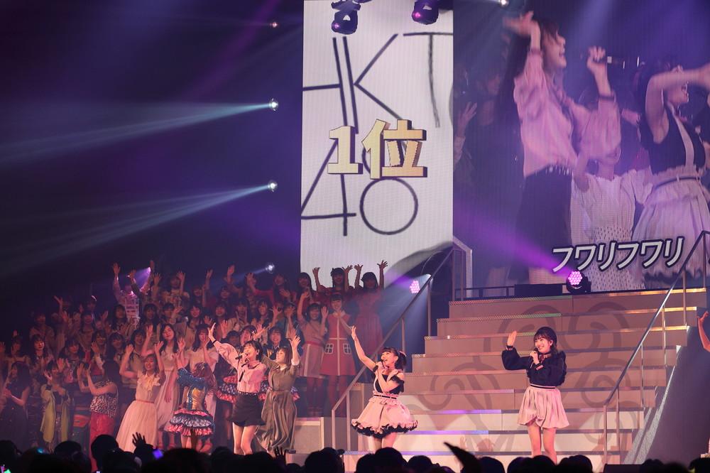 20年1月の「リクエストアワー」では、田中さんがセンターのユニット曲「ロマンティック病」が1位になったのを筆頭に、HKT48の楽曲が上位に多くランクインした(2020年1月撮影)