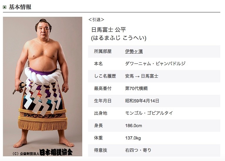 元横綱・日馬富士のプロフィール(日本相撲協会公式サイトより)