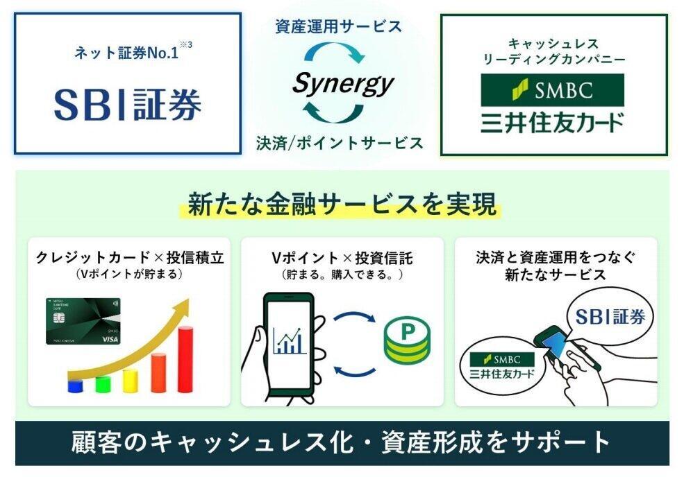 引用元:三井住友カード・SBI証券プレスリリース
