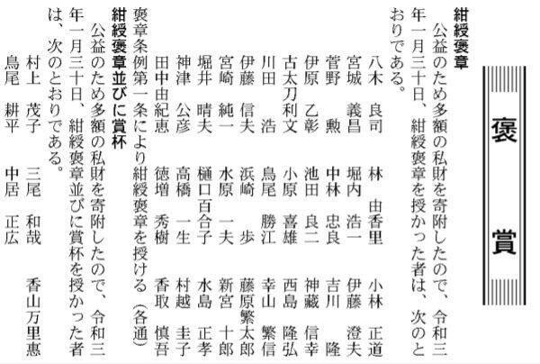 紺綬褒章の受章者を発表する官報(浜崎あゆみさんの本名は写真中央)