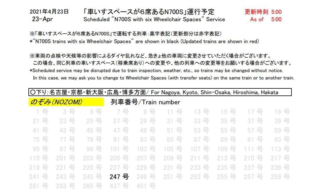 JR東海・JR西日本ホームページで公表されている車いすスペース6席設置列車の運行予定