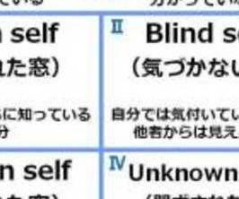 就活「負のスパイラル」を寄せ付けない法 リクルート岡崎氏「『気づかない窓』で自己分析を」