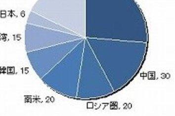 MBAに中韓学生が殺到、日本人は激減 「彼ら」がそこまでハングリーな理由
