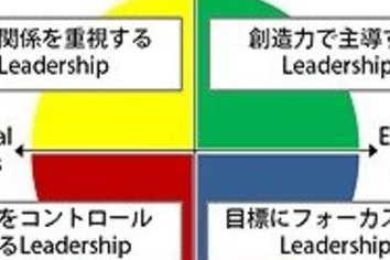 「エリート症候群」上司がもたらす閉塞感 リーダーシップ類型分析で分かるコト