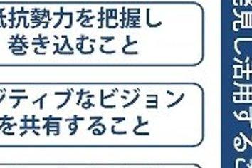 日本に足りないのは「ポジティブな変革」 チームや組織が変わらないのは「他人のせい」?