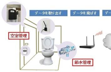 トイレを「可視化」するIoTサービス KDDIが提供