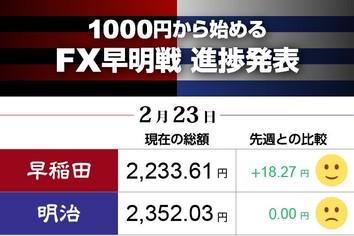 早稲田が明治をじわじわと追いあげる FX対抗戦