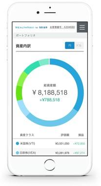世界水準の金融アルゴリズムを搭載! 「WealthNavi for SBI証券」のイメージ