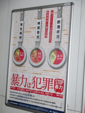 鉄道の駅には「STOP暴力」を訴えるポスターが貼られている。