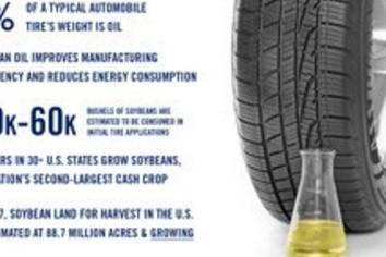グッドイヤー、大豆油を使用した新タイヤを開発