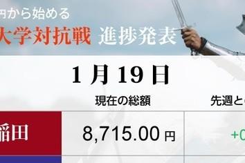 ユーロ高でドル安圧力 そのとき早稲田と慶応は!?