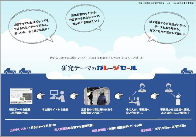「研究テーマのガレージセール」の仕組み(京都大学際融合教育推進センターのホームページより)