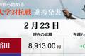 小幅な値動き 早稲田は「売り」を維持、冴えた明治、慶応の判断