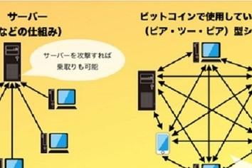 仮想通貨は「分散型ネットワーク」のおかげ 既存のネットワークが劇的に変化!(ひろぴー)