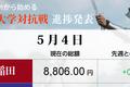 GW休んでばかりはいられない! 緩やかな円安ドル高相場に早稲田、明治、慶応がこまめに動く