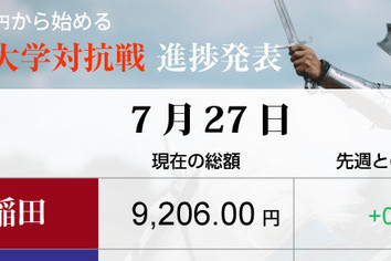 長期金利が上昇 円買いで一時1ドル110円台半ば 早稲田大、「損切り」に迷う