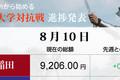 早稲田と慶応、静観の中に見た勝機! 不穏な欧州情勢でドル買い進む