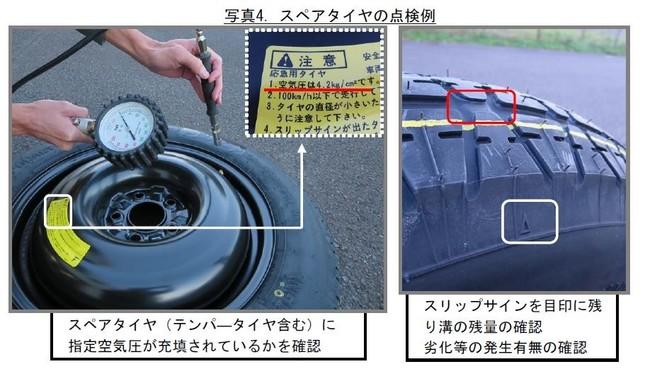 スペアタイヤは空気圧や摩耗を点検しよう(国民生活センターのホームページより)