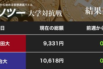 BTCが乱高下 早大は底値を探り、慶大は利益確定したものの......(カソツー大学対抗戦)