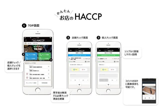 USENがHACCPによる衛生管理の完全制度化に合わせ開発した「お店のHACCP」