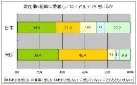 日本の「どちらともいえない」の多さも気になる(出典:NPO法人GEWEL)