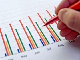 確率・統計を駆使してリスクを計算