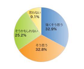 日本人は外国人と比べて働きすぎか(出典:エクスペディア・ジャパン)