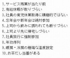 「日本の会社の悪しき習慣」ランキング(出典:gooリサーチ)