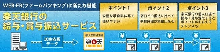 楽天銀行の「給与・賞与振込サービス」の流れ