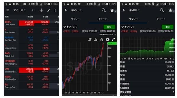 マネックスの「米国株アプリ」滑り出し好調 松本会長が伝授する投資の心得