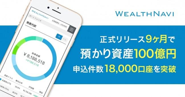 資産運用のロボアドバイザー 預かり資産「100億円」突破