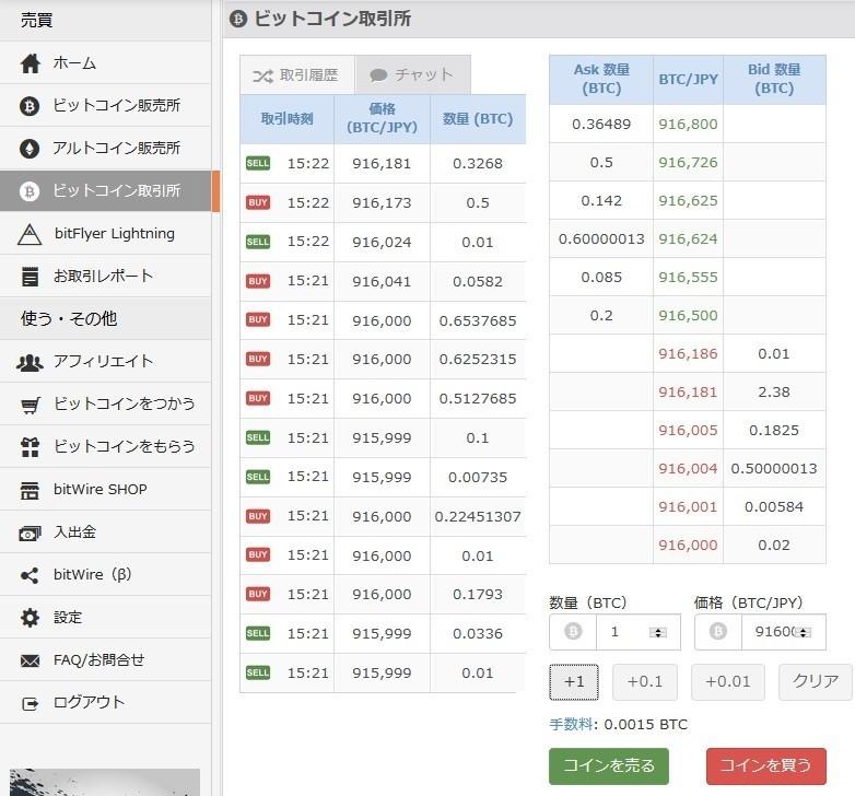 ビットコイン取引所 出所:bitFlyer